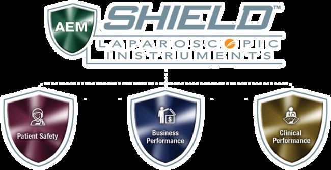 homepage-shield-badges